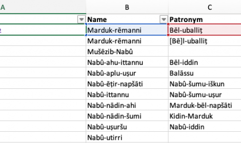 Gephi Guidelines for Cuneiform Archives. Part 2: Cleaning your Dataset